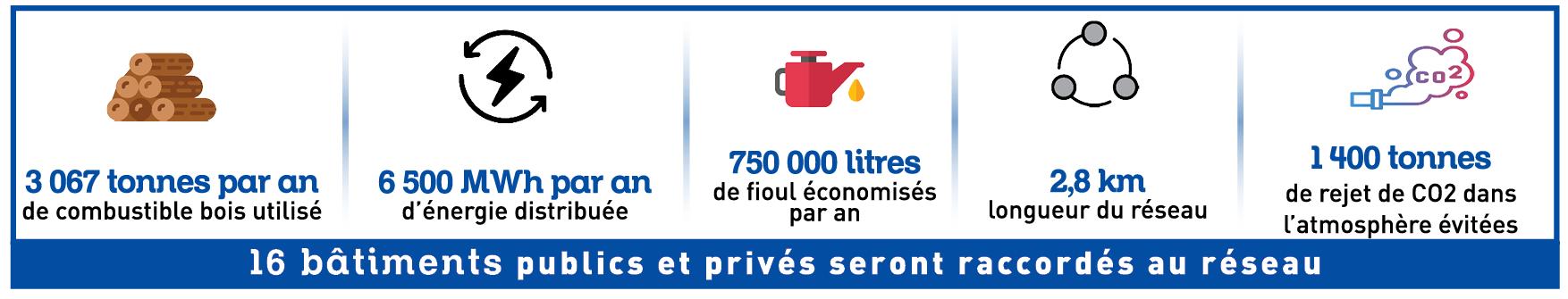 Infographie-Réseau-chaleur-bois