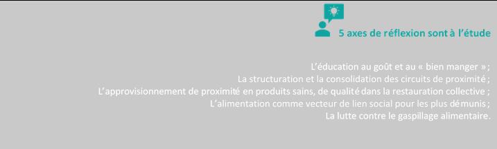 Axes PAT Saint-Flour Communauté